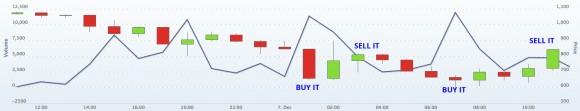 btx-buy-sell