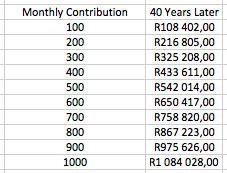Compound Inflation Advisor
