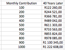 Compound Interest Inflation