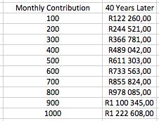 Compound Interest Inflation