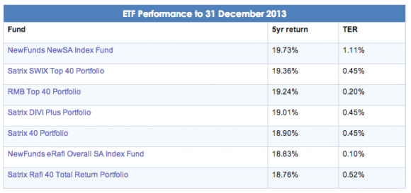 EFT Funds ZAR