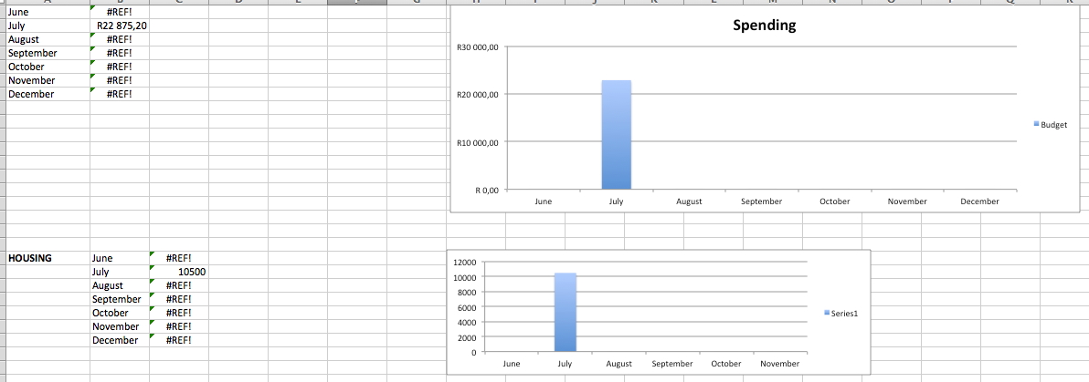 comprehensive monthly budget template with sample data imod