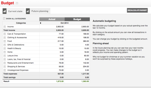 Current and Future Budgeting
